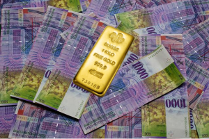 Why is Swiss Franc Correlated to Gold Price?