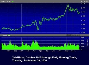 """Now that Indictments Have Outed Gold Manipulations at JPMorgan, UBS Says """"Buy Gold"""""""
