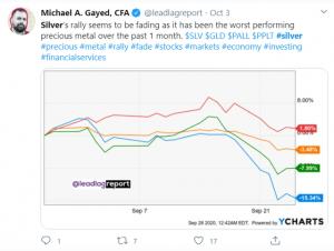 Palladium – Investment Case And Risks