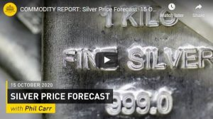 Traders eye stimulus talks for clues on Gold & Silvers next big move [Video]