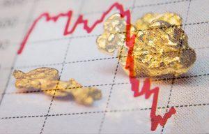 Gold, silver, risk FX