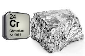 Diboride Chromium Market to See Huge Growth by 2027