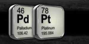 The outlook for Platinum & Palladium remains positive
