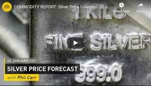 Silver prices enter make or break territory: What's next?