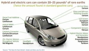 Autos need finite rare earth, critical, & precious metals