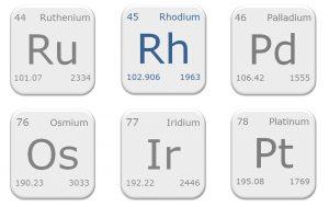 Platinum, palladium and rhodium in short supply –Johnson Matthey