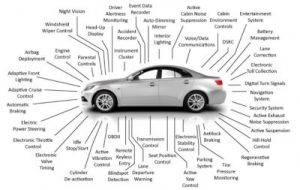 Silver Consumption in Global Automotive Sector to Approach 90 Million Ounces By 2025