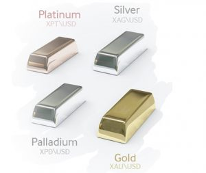 Silver, Palladium to move in opposite directions – CE